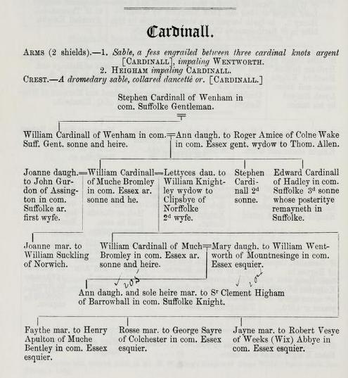 cardinall-visitation-1612