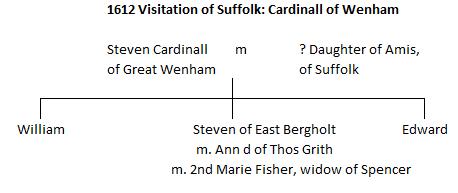cardinal-1612-suffolk-2