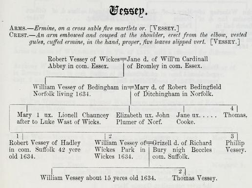 1634 Visitation of Essex