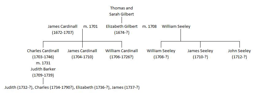 elizabeth-gilbert-family