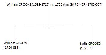 crooks_gardiner_tree