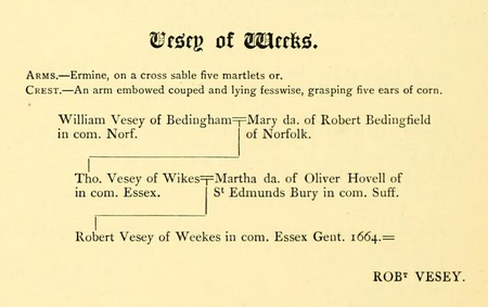 1664 Visitation of Essex